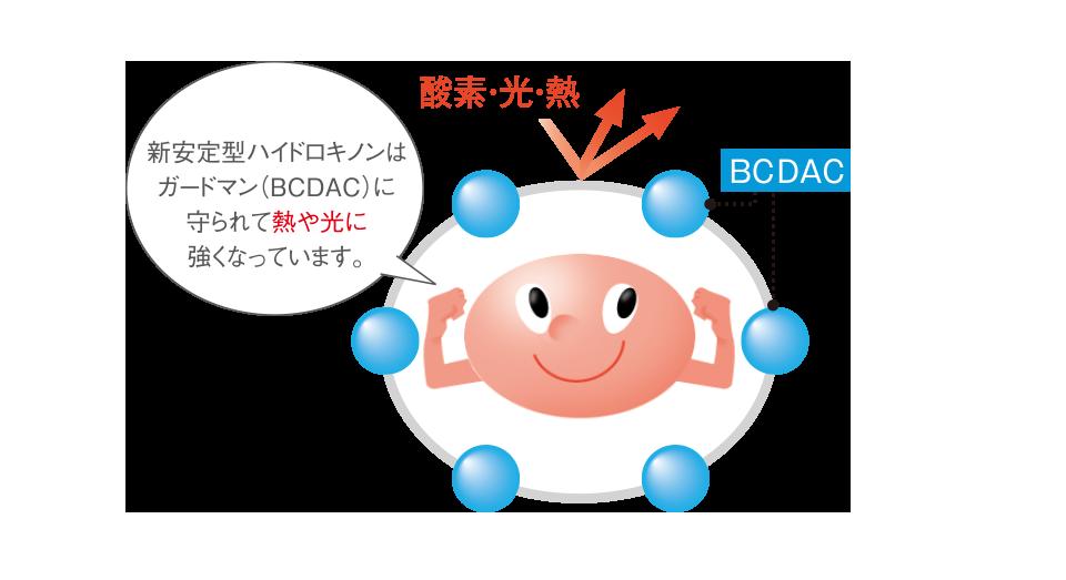 BCDAC
