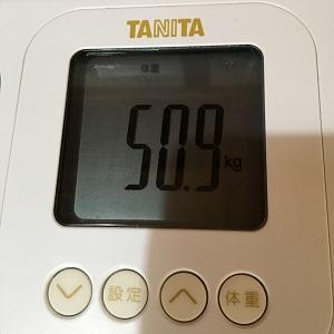 50.9キロの体重